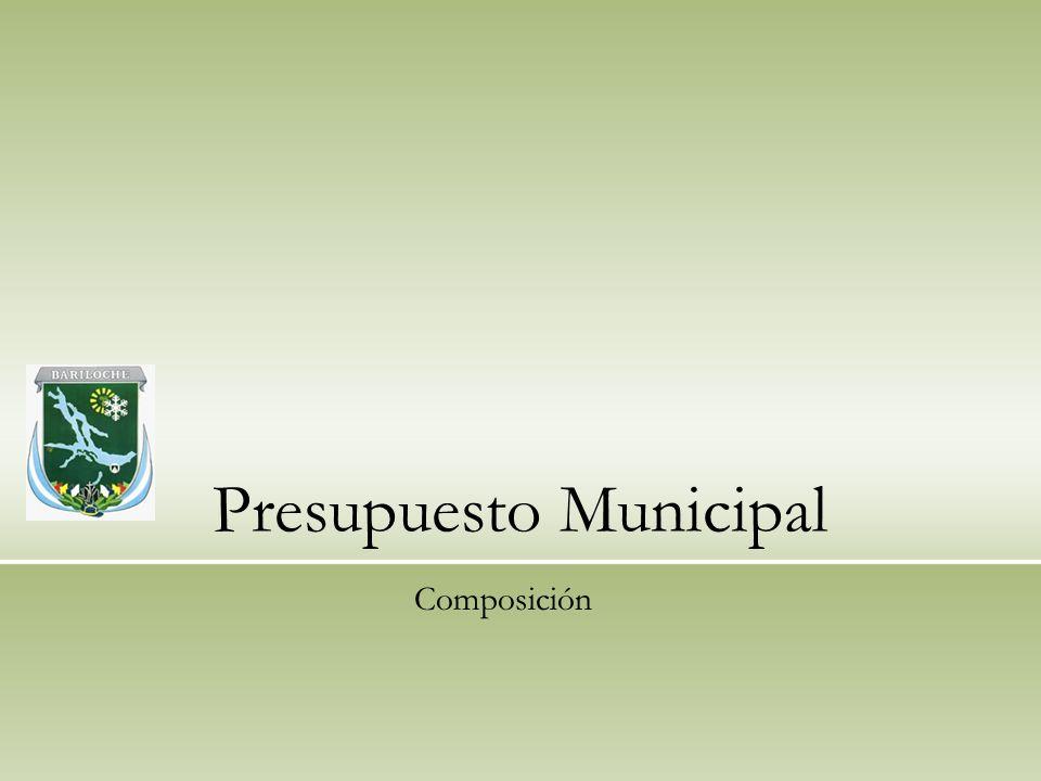 Presupuesto Municipal Composición