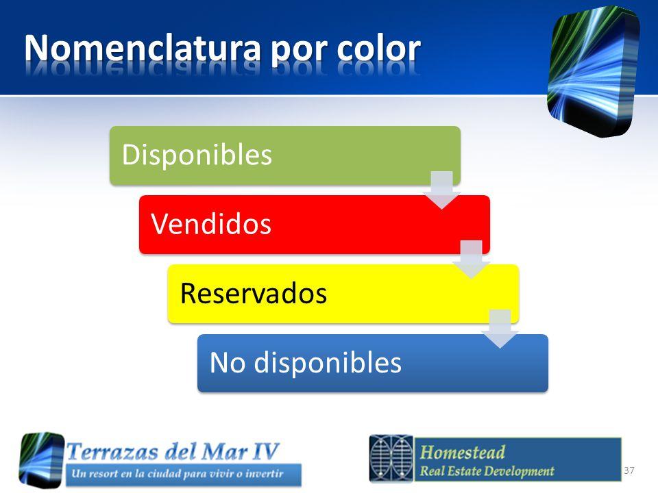 DisponiblesVendidosReservadosNo disponibles 37