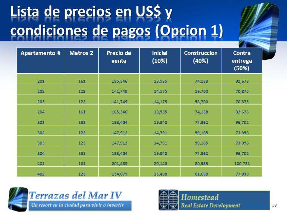 Apartamento #Metros 2Precio de venta Inicial (10%) Construccion (40%) Contra entrega (50%) 201 161 185,346 18,535 74,138 92,673 202 123 141,749 14,175