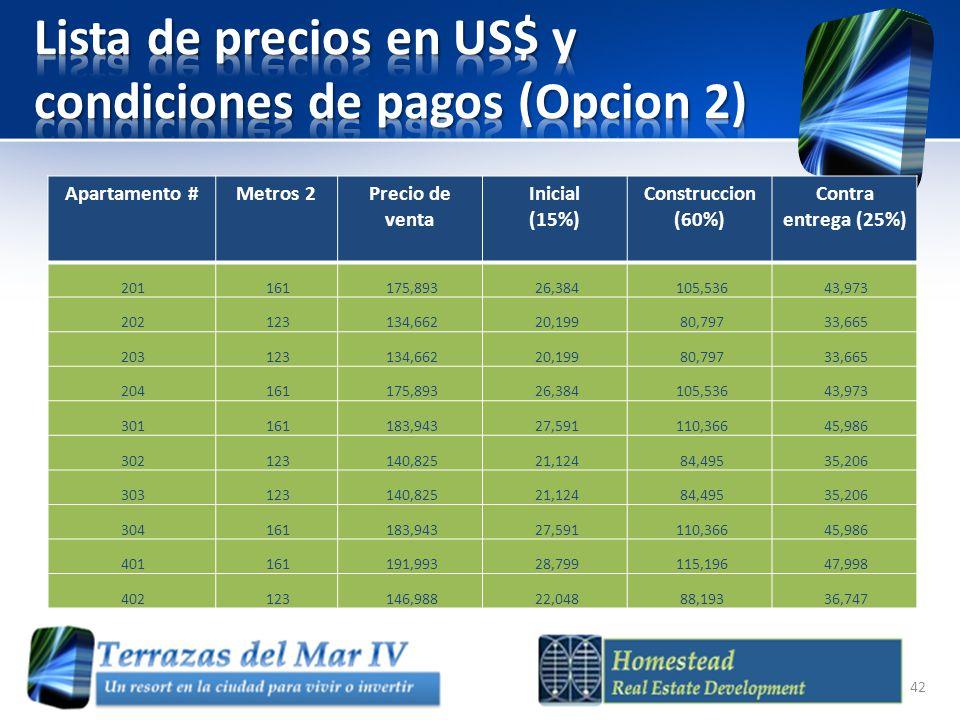 Apartamento #Metros 2Precio de venta Inicial (15%) Construccion (60%) Contra entrega (25%) 201 161 175,893 26,384 105,536 43,973 202 123 134,662 20,19