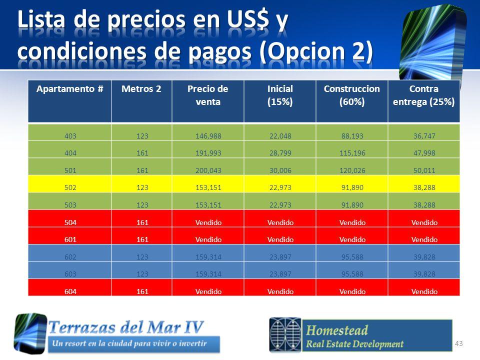 Apartamento #Metros 2Precio de venta Inicial (15%) Construccion (60%) Contra entrega (25%) 403 123 146,988 22,048 88,193 36,747 404 161 191,993 28,799