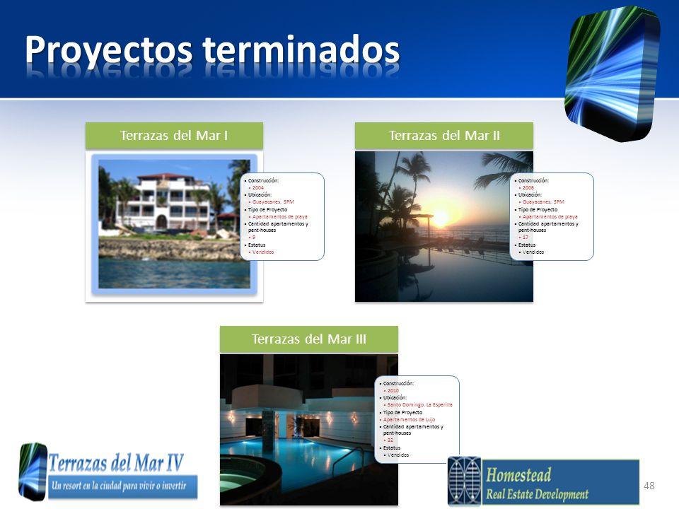 Construcción: 2004 Ubicación: Guayacanes, SPM Tipo de Proyecto Apartamentos de playa Cantidad apartamentos y pent-houses 9 Estatus Vendidos Terrazas del Mar I Construcción: 2006 Ubicación: Guayacanes, SPM Tipo de Proyecto Apartamentos de playa Cantidad apartamentos y pent-houses 17 Estatus Vendidos Terrazas del Mar II Construcción: 2010 Ubicación: Santo Domingo.