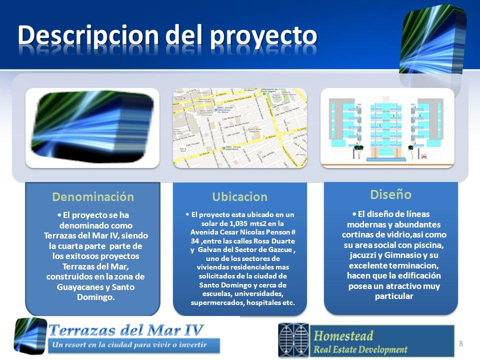 Denominación El proyecto se ha denominado como Terrazas del Mar IV, siendo la cuarta parte parte de los exitosos proyectos Terrazas del Mar, construidos en la zona de Guayacanes y Santo Domingo.