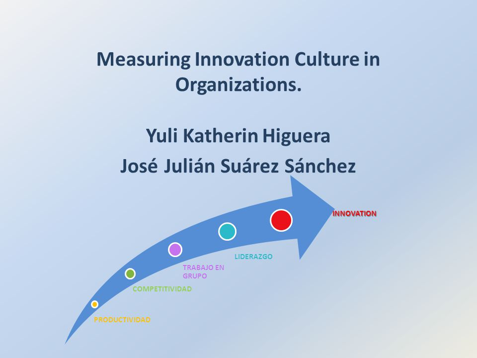 Measuring Innovation Culture in Organizations.