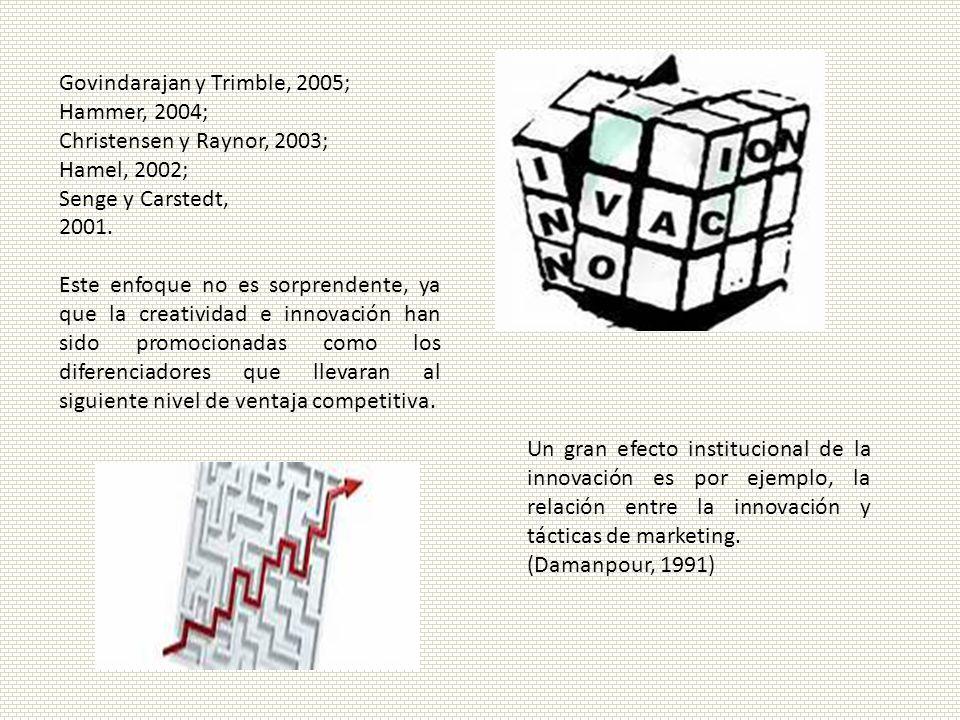 Intención de innovación Infraestructura de innovación Cultura de la innovación.