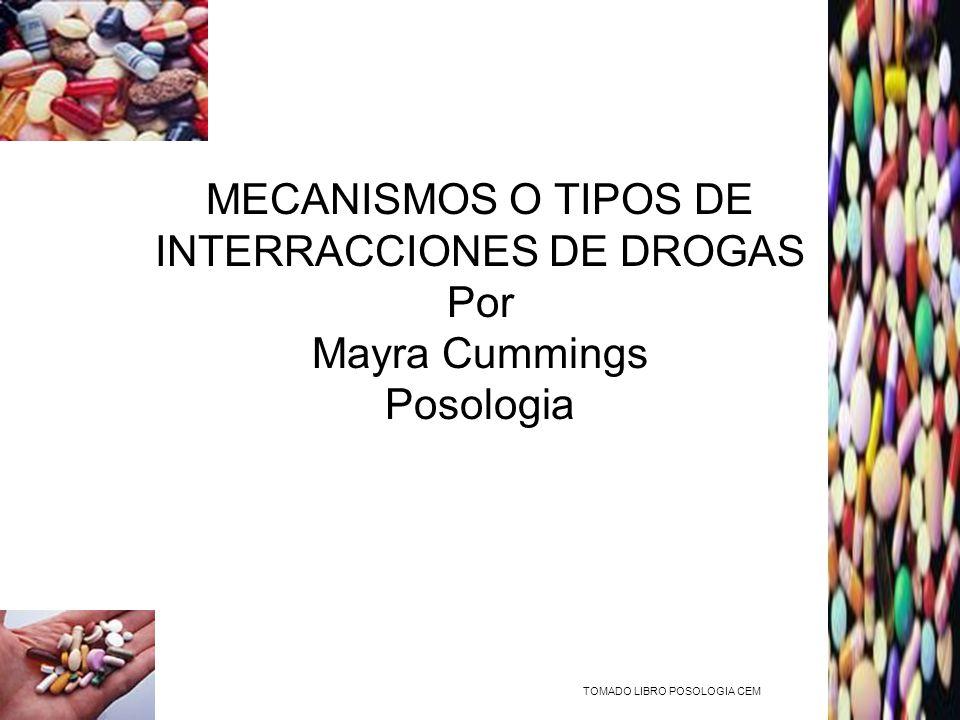 MECANISMOS O TIPOS DE INTERRACCIONES DE DROGAS Por Mayra Cummings Posologia TOMADO LIBRO POSOLOGIA CEM