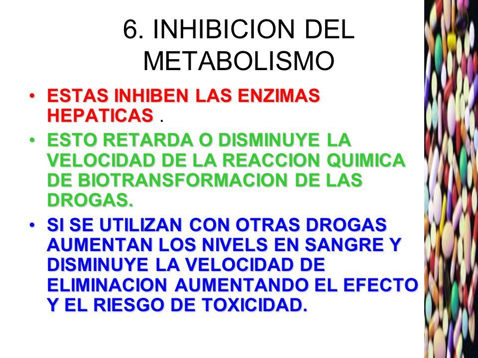 6. INHIBICION DEL METABOLISMO ESTAS INHIBEN LAS ENZIMAS HEPATICASESTAS INHIBEN LAS ENZIMAS HEPATICAS. ESTO RETARDA O DISMINUYE LA VELOCIDAD DE LA REAC