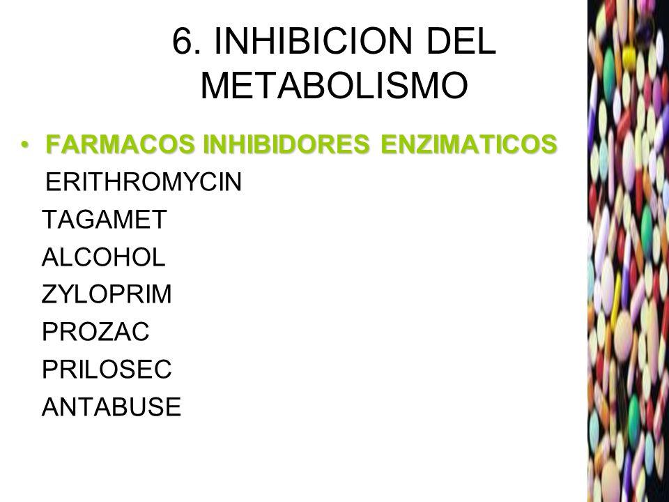 6. INHIBICION DEL METABOLISMO FARMACOS INHIBIDORES ENZIMATICOSFARMACOS INHIBIDORES ENZIMATICOS ERITHROMYCIN TAGAMET ALCOHOL ZYLOPRIM PROZAC PRILOSEC A