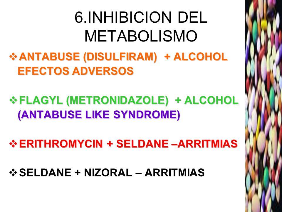 6.INHIBICION DEL METABOLISMO ANTABUSE (DISULFIRAM) + ALCOHOL ANTABUSE (DISULFIRAM) + ALCOHOL EFECTOS ADVERSOS EFECTOS ADVERSOS FLAGYL (METRONIDAZOLE)