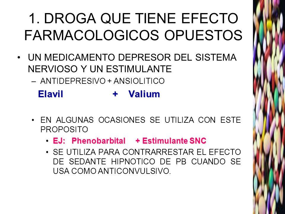 1. DROGA QUE TIENE EFECTO FARMACOLOGICOS OPUESTOS UN MEDICAMENTO DEPRESOR DEL SISTEMA NERVIOSO Y UN ESTIMULANTE –ANTIDEPRESIVO + ANSIOLITICO Elavil +