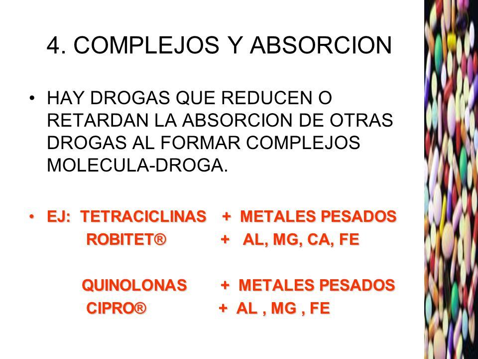 4. COMPLEJOS Y ABSORCION HAY DROGAS QUE REDUCEN O RETARDAN LA ABSORCION DE OTRAS DROGAS AL FORMAR COMPLEJOS MOLECULA-DROGA. EJ: TETRACICLINAS + METALE