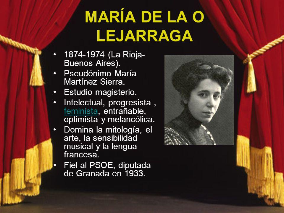 TRABAJO DE MARÍA MARTÍNEZ SIERRA 1880 Estudia magisterio en la Escuela Normal de Maestras de Primera Enseñanza de Madrid.