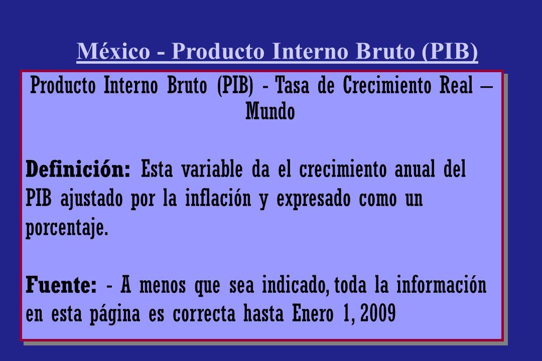 México - Producto Interno Bruto (PIB) Producto Interno Bruto (PIB) - Tasa de Crecimiento Real – Mundo Definición: Esta variable da el crecimiento anual del PIB ajustado por la inflación y expresado como un porcentaje.