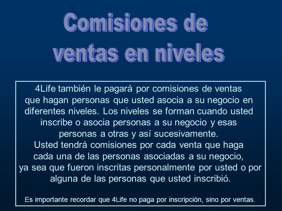 4Life también le pagará por comisiones de ventas que hagan personas que usted asocia a su negocio en diferentes niveles.