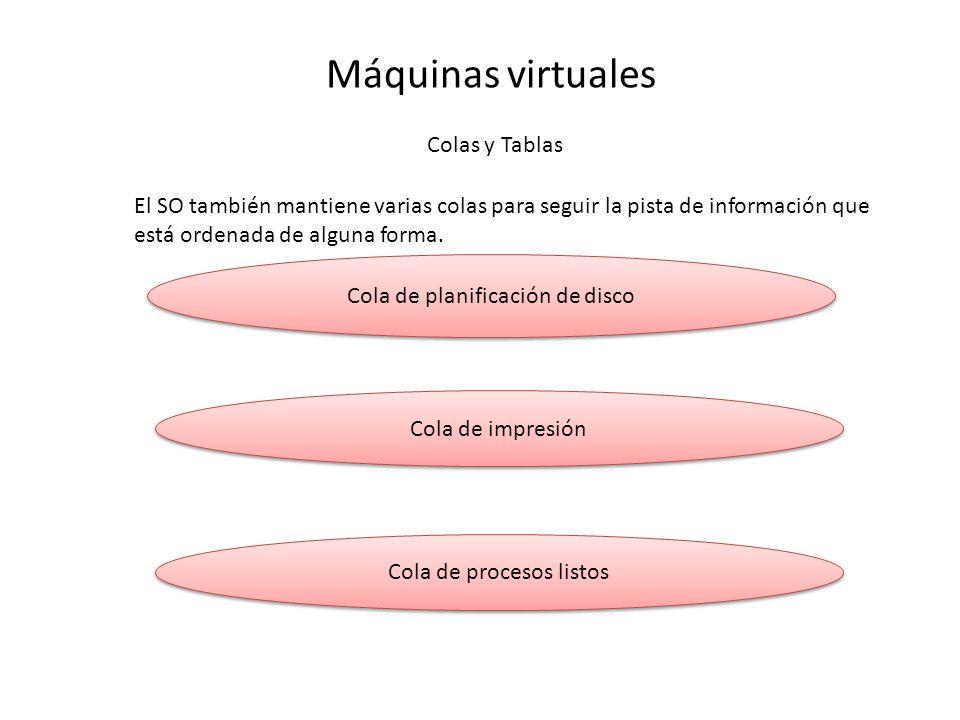 Máquinas virtuales Colas y Tablas El SO también mantiene varias colas para seguir la pista de información que está ordenada de alguna forma.