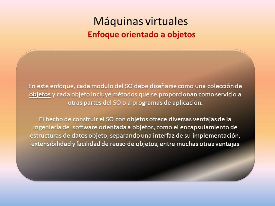 Máquinas virtuales Enfoque orientado a objetos objetos En este enfoque, cada modulo del SO debe diseñarse como una colección de objetos y cada objeto incluye métodos que se proporcionan como servicio a otras partes del SO o a programas de aplicación.