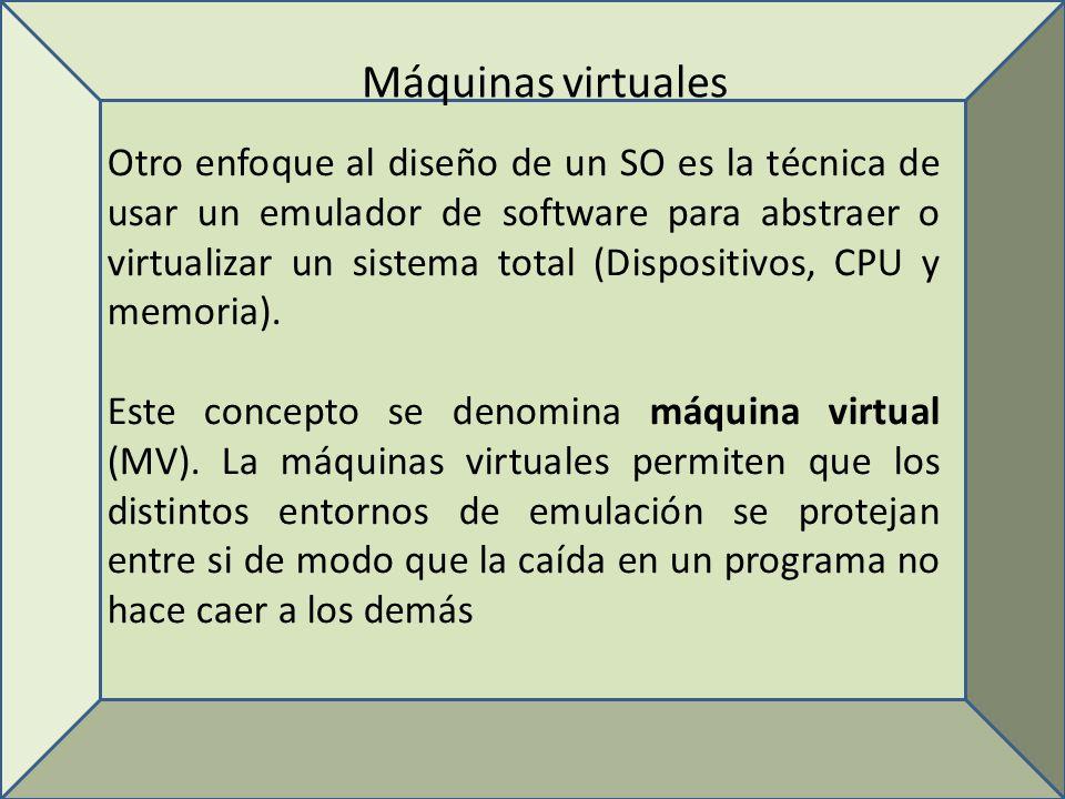 Máquinas virtuales Otro enfoque al diseño de un SO es la técnica de usar un emulador de software para abstraer o virtualizar un sistema total (Dispositivos, CPU y memoria).