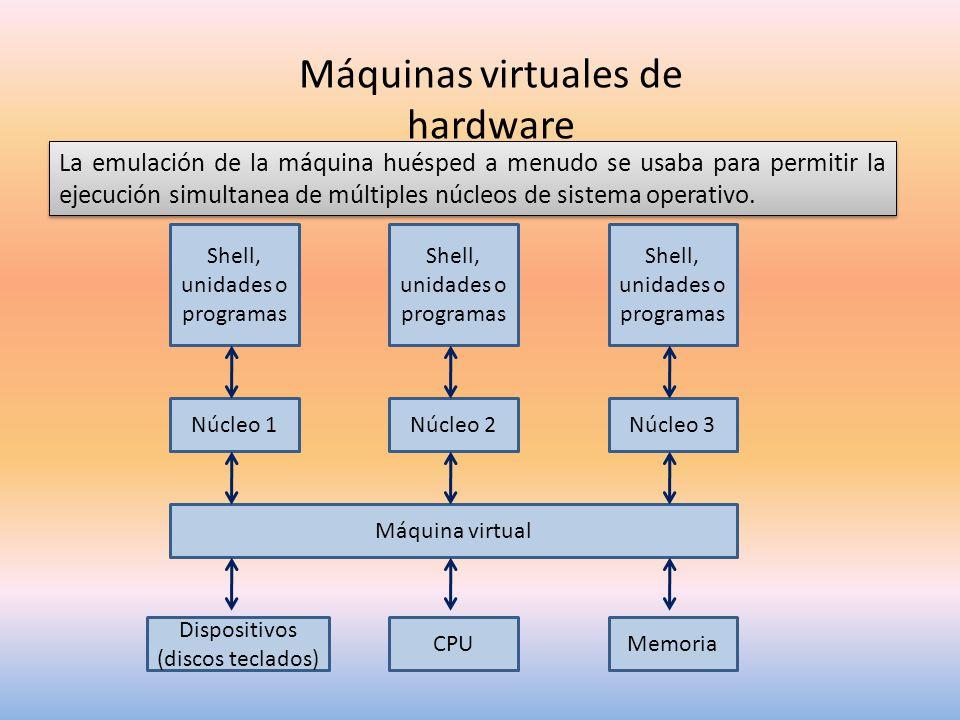 Máquinas virtuales de hardware La emulación de la máquina huésped a menudo se usaba para permitir la ejecución simultanea de múltiples núcleos de sistema operativo.