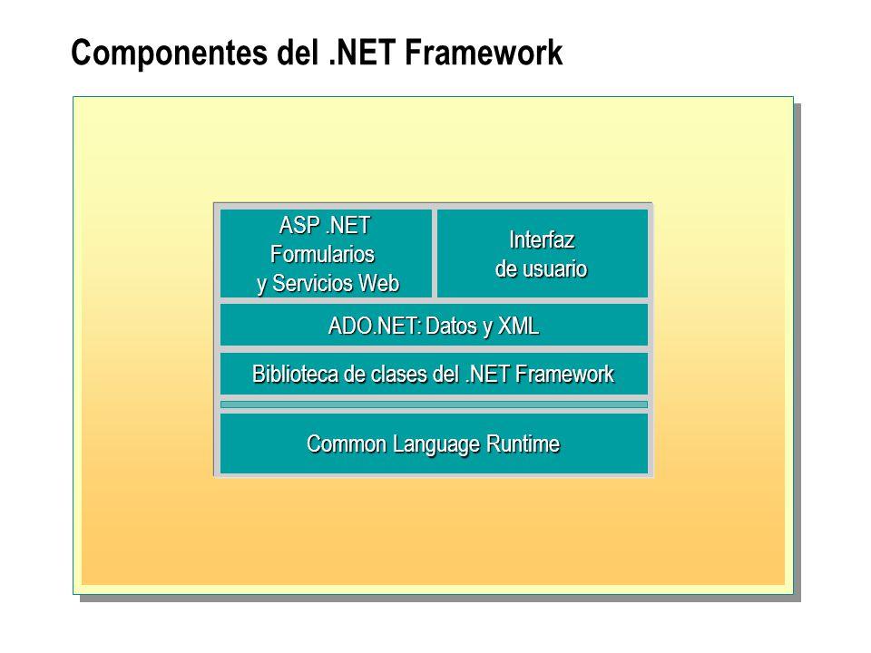 Componentes del.NET Framework Biblioteca de clases del.NET Framework ADO.NET: Datos y XML Interfaz de usuario Common Language Runtime ASP.NET Formularios y Servicios Web
