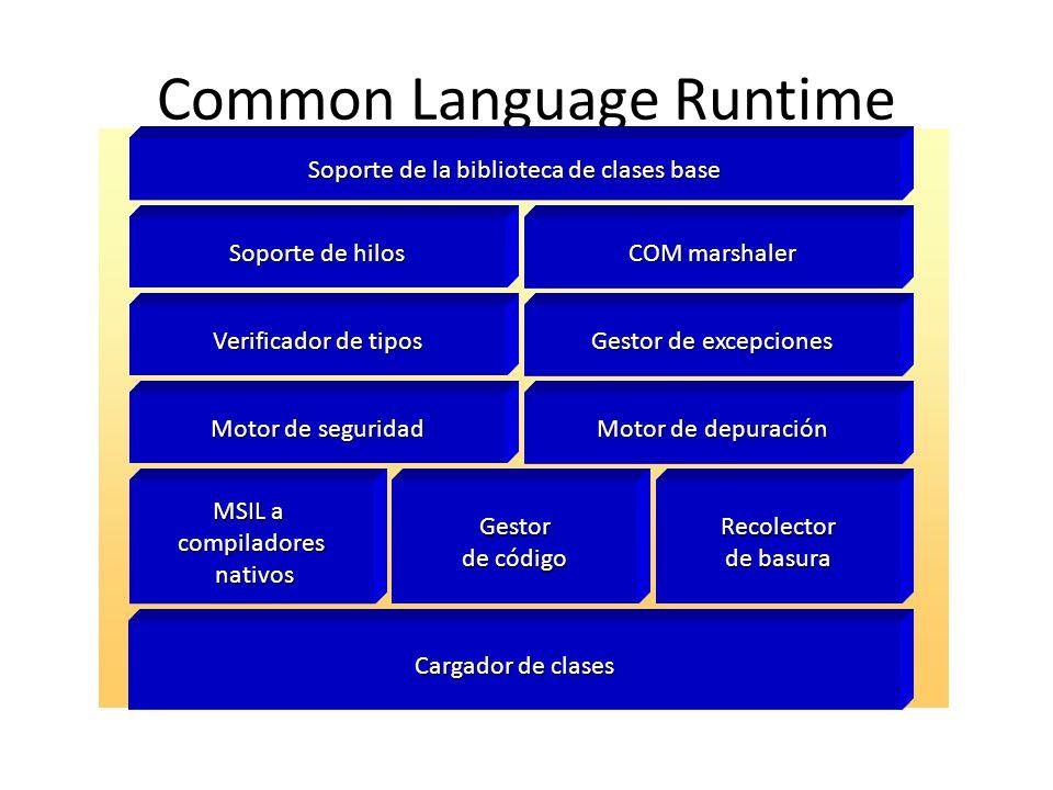Common Language Runtime Soporte de la biblioteca de clases base Soporte de hilos COM marshaler Verificador de tipos Gestor de excepciones MSIL a compiladores nativos nativosGestor de código Recolector de basura Motor de seguridad Motor de depuración Cargador de clases