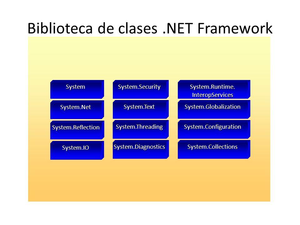 Biblioteca de clases.NET Framework System.Globalization System.Diagnostics System.Configuration System.Collections System.IO System.Reflection System.Net System System.Threading System.Text System.SecuritySystem.Runtime.InteropServices