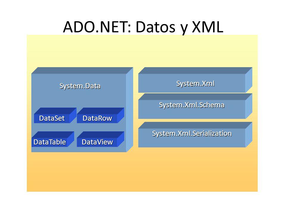 ADO.NET: Datos y XML DataSetDataRow DataTableDataView System.Data System.Xml System.Xml.Schema System.Xml.Serialization