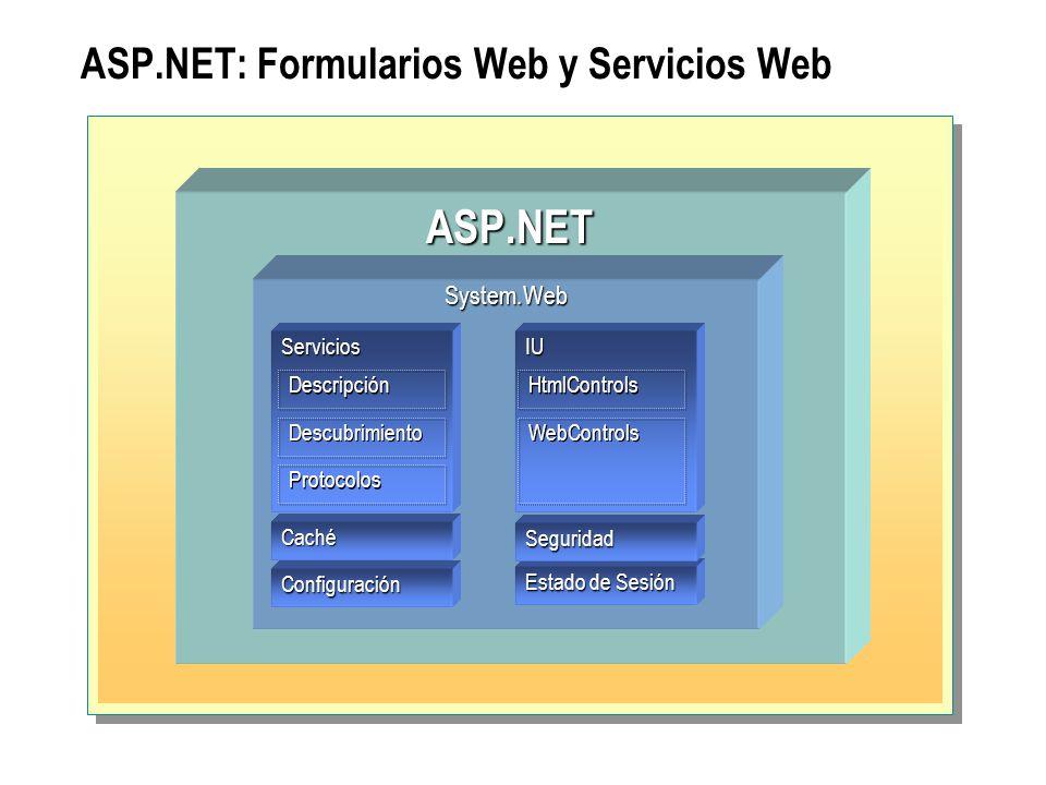 ASP.NET: Formularios Web y Servicios Web ASP.NET System.Web Configuración Estado de Sesión Caché Seguridad Servicios Descripción Descubrimiento Protocolos IU HtmlControls WebControls