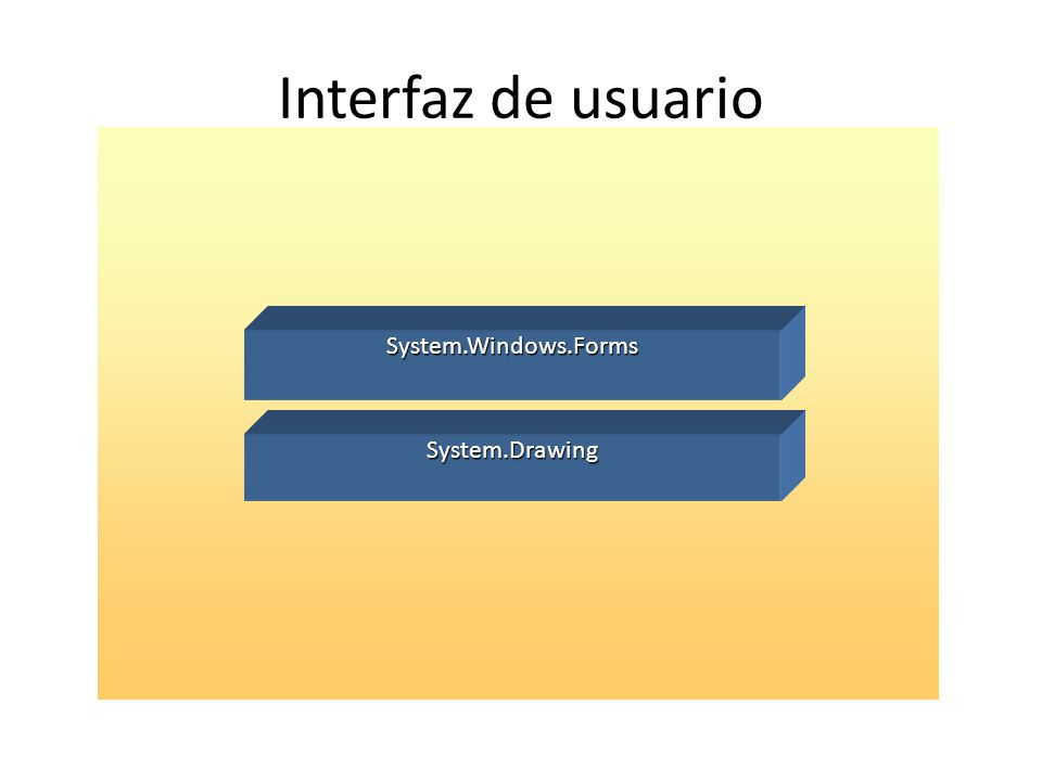 Interfaz de usuario System.Drawing System.Windows.Forms