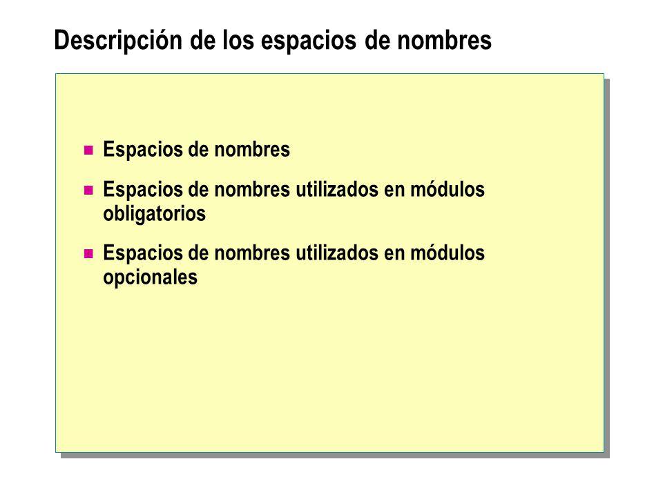 Descripción de los espacios de nombres Espacios de nombres Espacios de nombres utilizados en módulos obligatorios Espacios de nombres utilizados en módulos opcionales