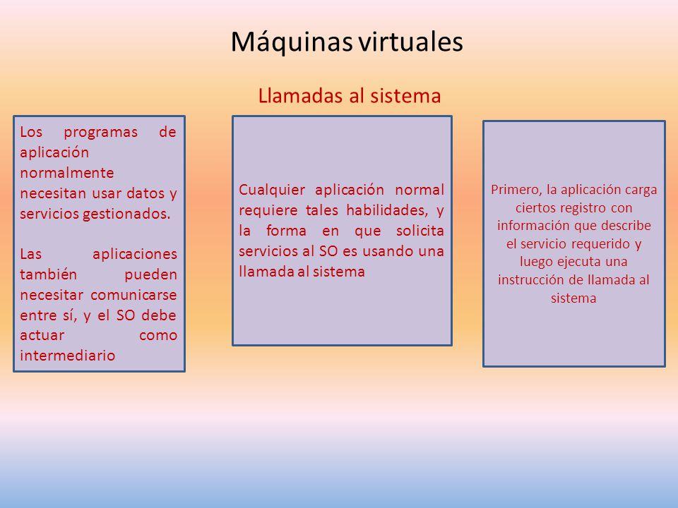 Máquinas virtuales Llamadas al sistema Los programas de aplicación normalmente necesitan usar datos y servicios gestionados.