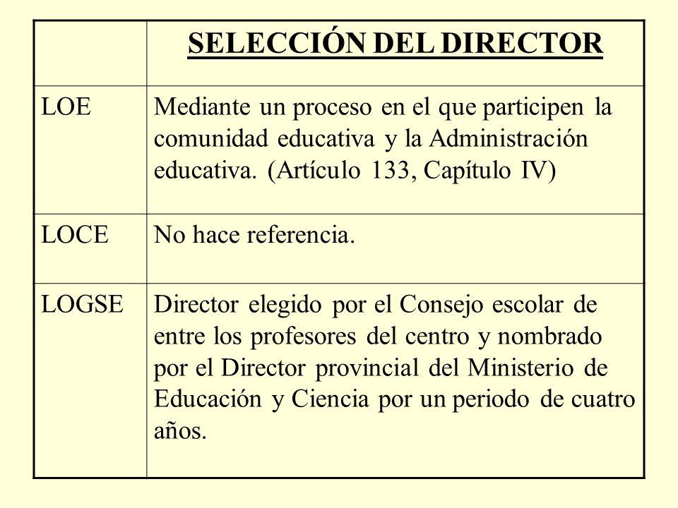 SELECCIÓN DEL DIRECTOR LOEMediante un proceso en el que participen la comunidad educativa y la Administración educativa.