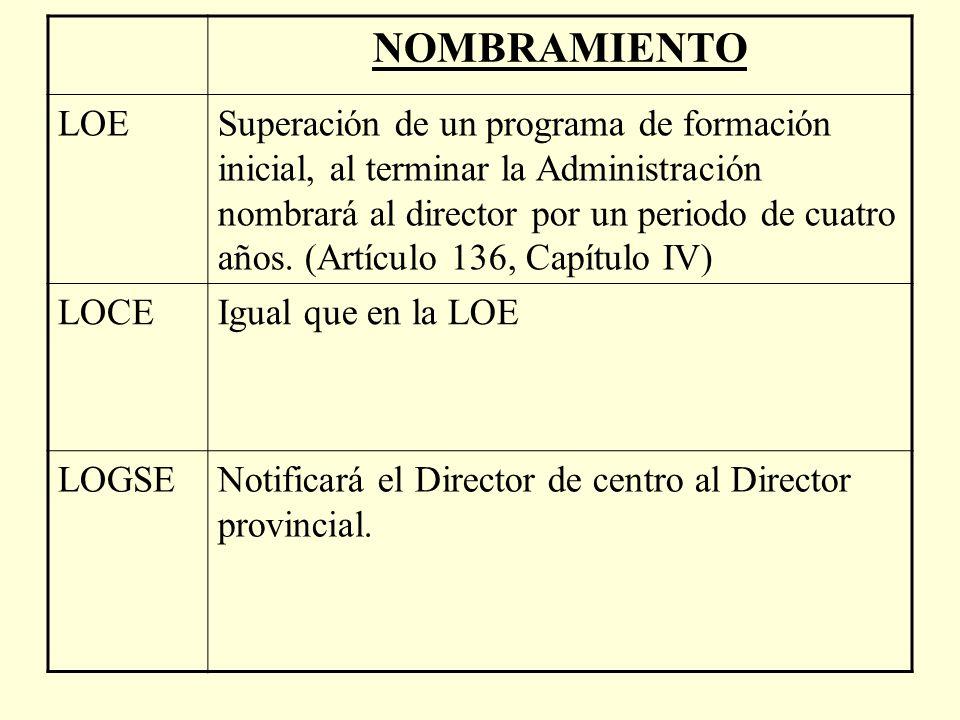 NOMBRAMIENTO LOESuperación de un programa de formación inicial, al terminar la Administración nombrará al director por un periodo de cuatro años.