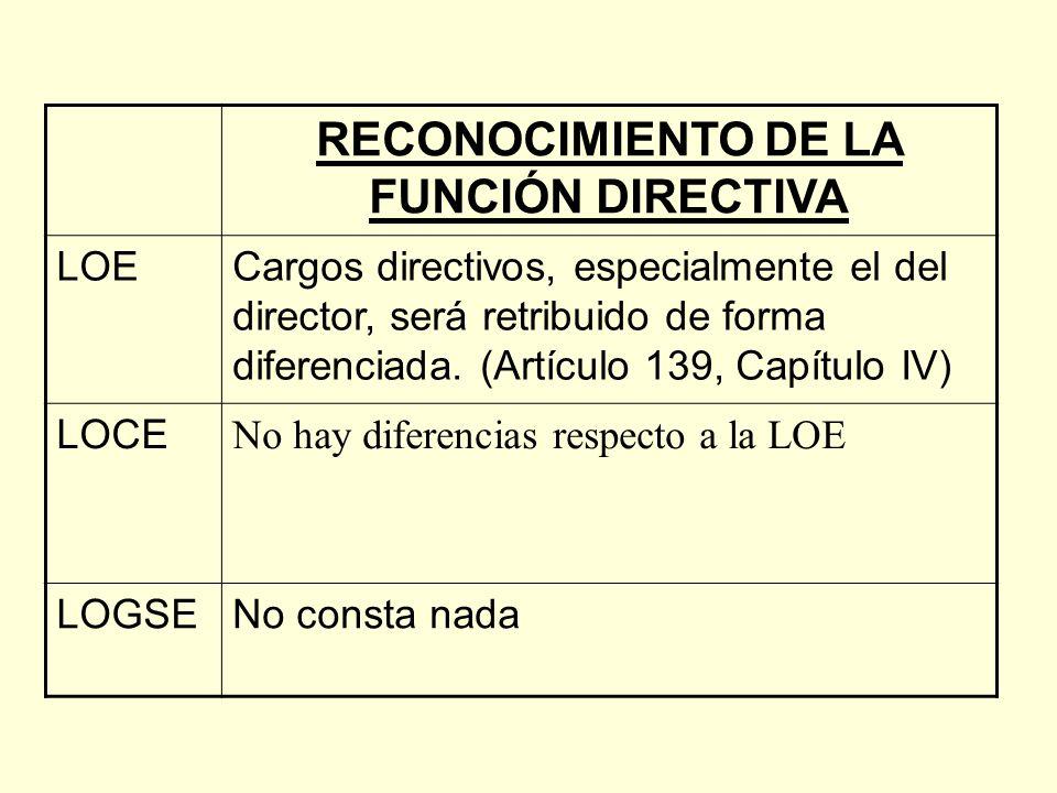 RECONOCIMIENTO DE LA FUNCIÓN DIRECTIVA LOECargos directivos, especialmente el del director, será retribuido de forma diferenciada.