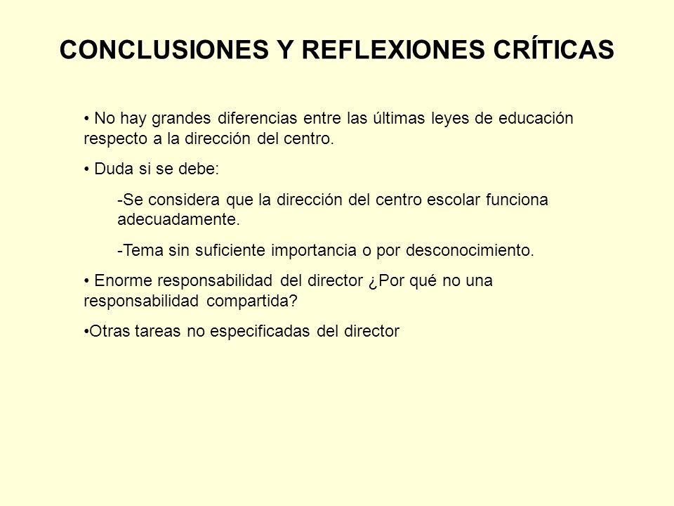 CONCLUSIONES Y REFLEXIONES CRÍTICAS No hay grandes diferencias entre las últimas leyes de educación respecto a la dirección del centro.