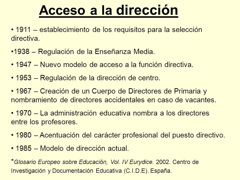 Acceso a la dirección 1911 – establecimiento de los requisitos para la selección directiva.