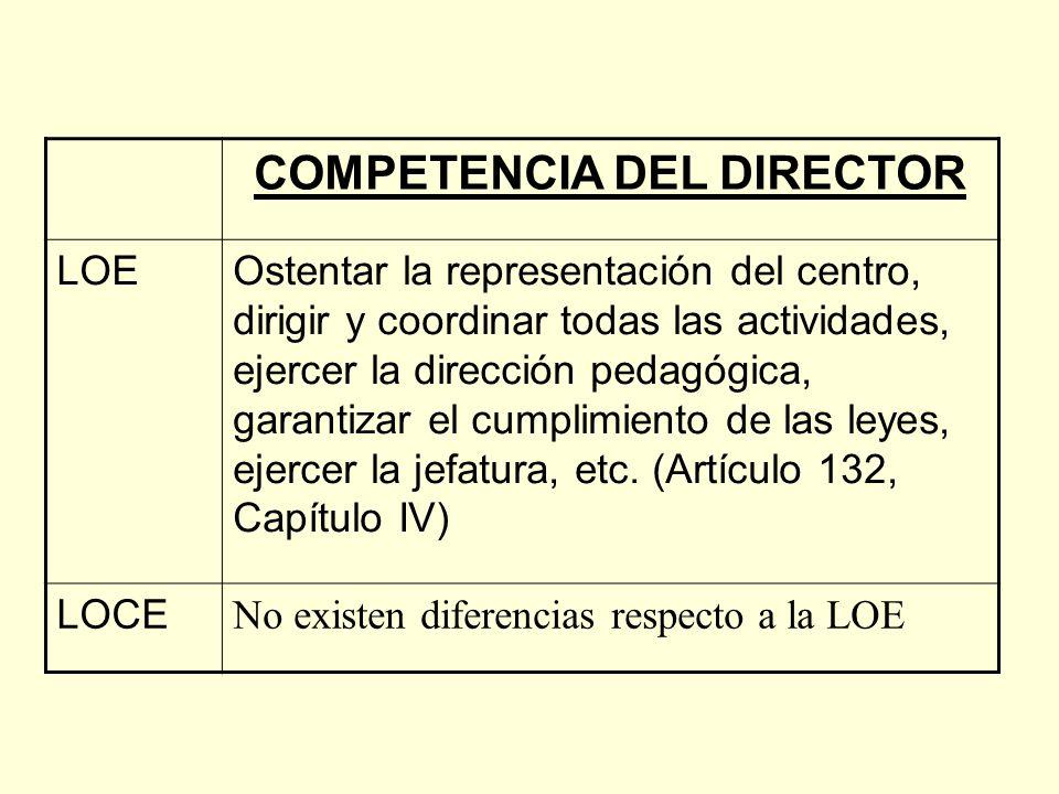COMPETENCIA DEL DIRECTOR LOEOstentar la representación del centro, dirigir y coordinar todas las actividades, ejercer la dirección pedagógica, garantizar el cumplimiento de las leyes, ejercer la jefatura, etc.