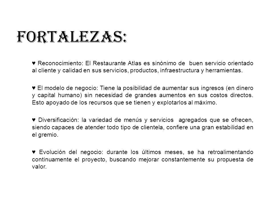 FORTALEZAS: Reconocimiento: El Restaurante Atlas es sinónimo de buen servicio orientado al cliente y calidad en sus servicios, productos, infraestruct