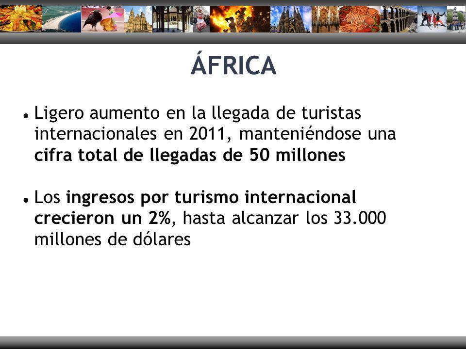 ÁFRICA Ligero aumento en la llegada de turistas internacionales en 2011, manteniéndose una cifra total de llegadas de 50 millones Los ingresos por tur
