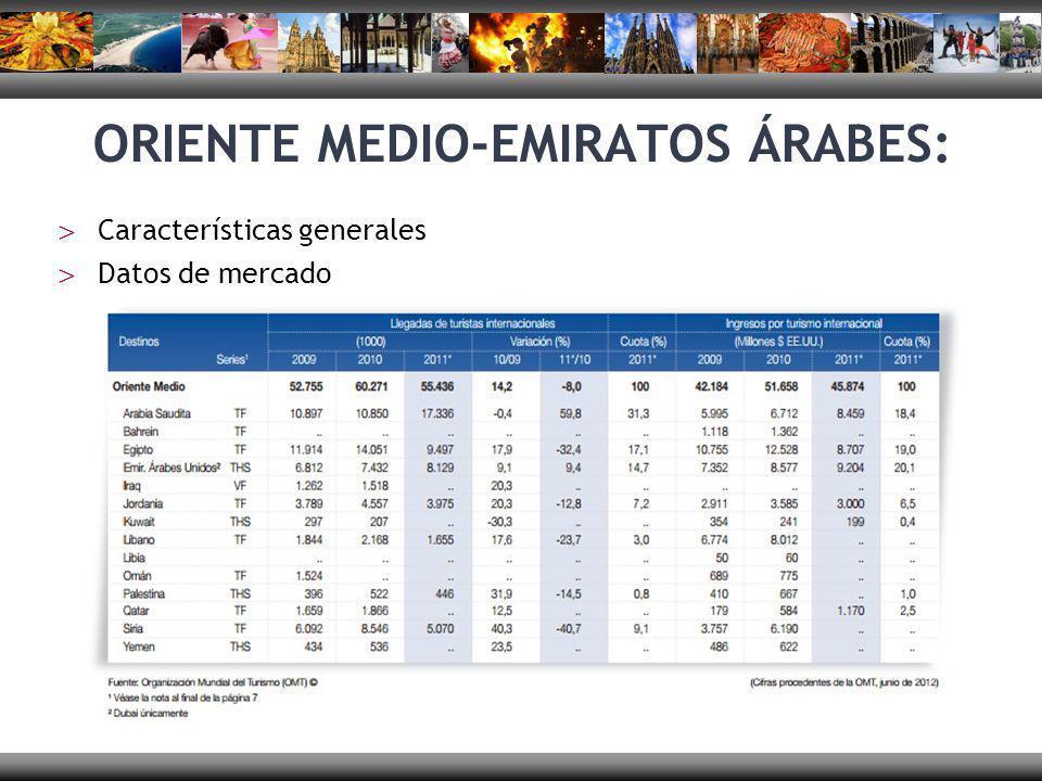 ORIENTE MEDIO-EMIRATOS ÁRABES: Conexiones desde España Un estudio de Oriented Medio: Un estudio reciente presentado por la consultora Market Vision en la Arabian Travel Market, destaca los siguientes datos del perfil del turista procedente de los Emiratos Árabes: 60% son hombre – 40% son mujeres.