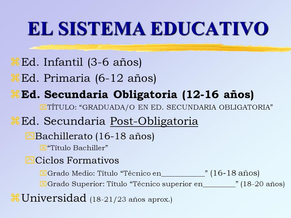 EL SISTEMA EDUCATIVO zEd.Infantil (3-6 años) zEd.