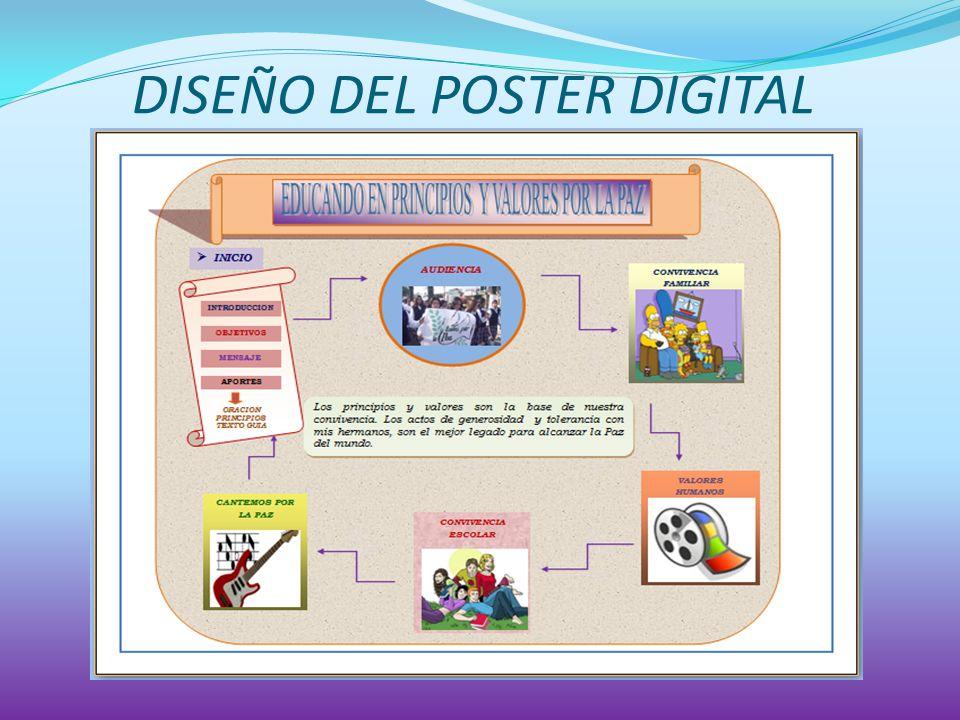 DISEÑO DEL POSTER DIGITAL