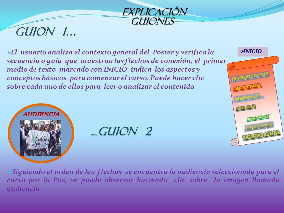 El usuario analiza el contexto general del Poster y verifica la secuencia o guía que muestran las flechas de conexión, el primer medio de texto marcado con INICIO indica los aspectos y conceptos básicos para comenzar el curso.