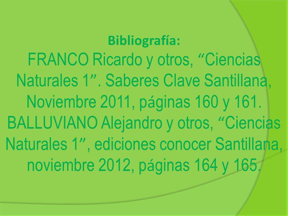 Bibliografía: FRANCO Ricardo y otros, Ciencias Naturales 1. Saberes Clave Santillana, Noviembre 2011, p á ginas 160 y 161. BALLUVIANO Alejandro y otro