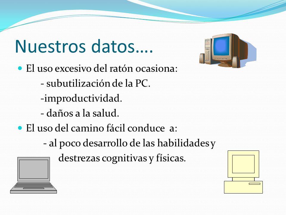 Nuestros datos…. El uso excesivo del ratón ocasiona: - subutilización de la PC.