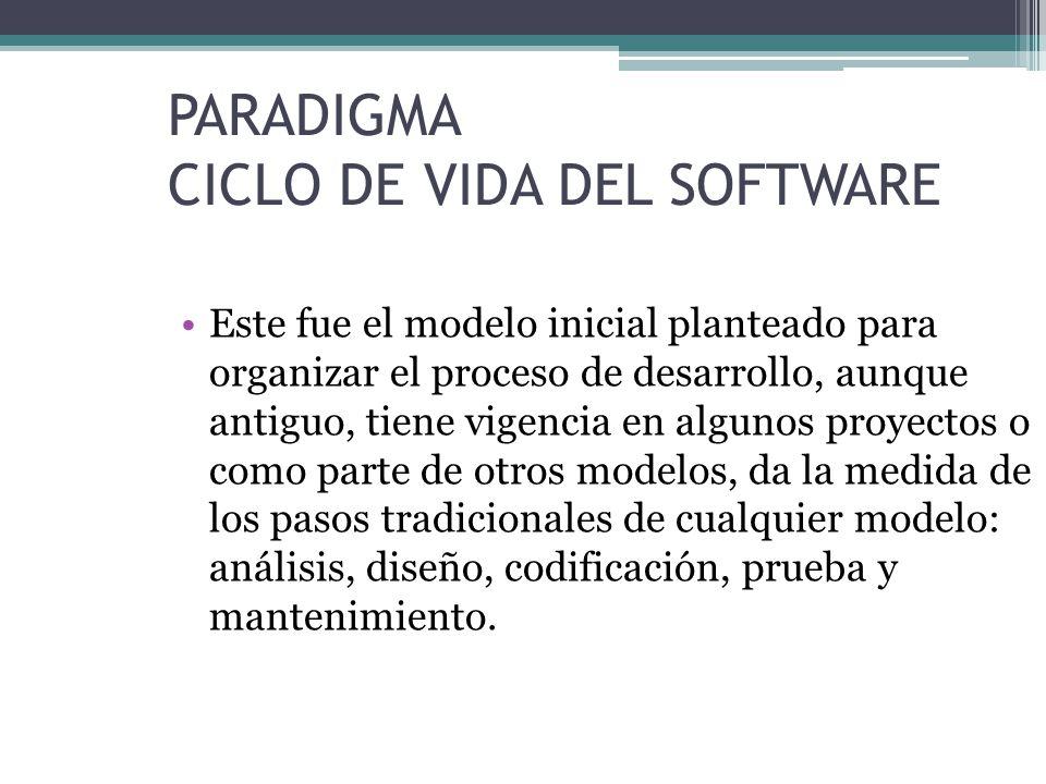 PARADIGMA CICLO DE VIDA DEL SOFTWARE Ingeniería de software Análisis DiseñoCodificación Prueba Mantenimiento