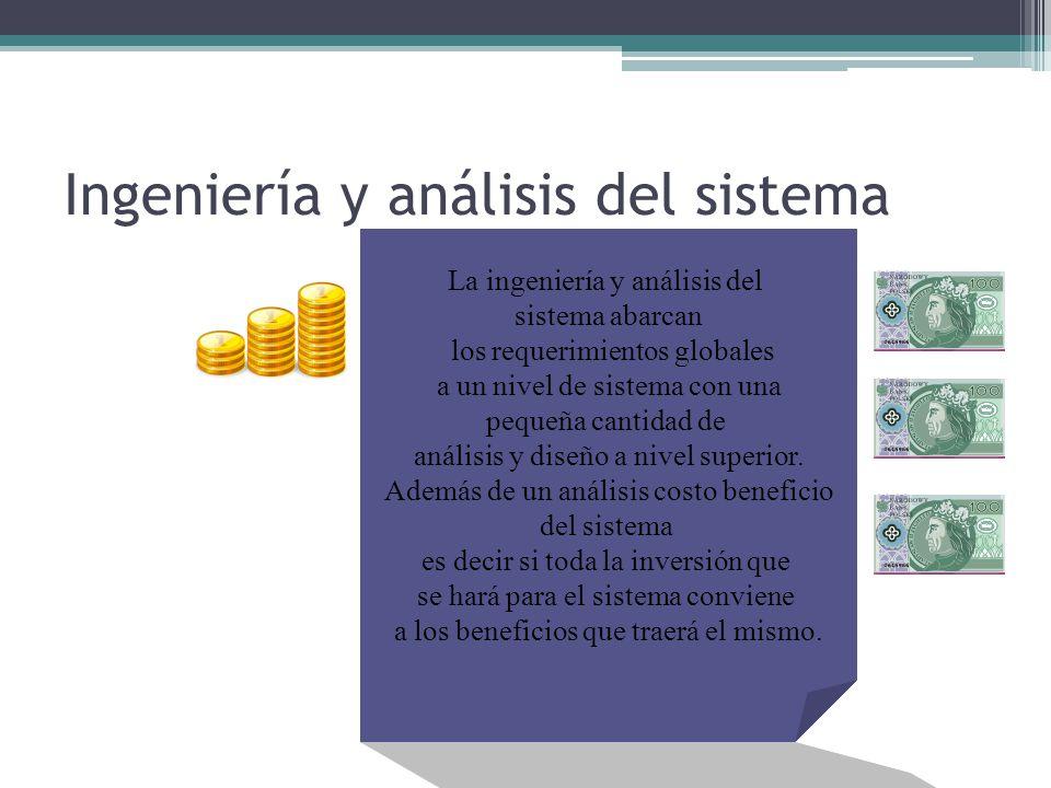 Análisis de los requerimientos del sistema En esta etapa los requerimientos del sistema se documentan y se analizan con el cliente.