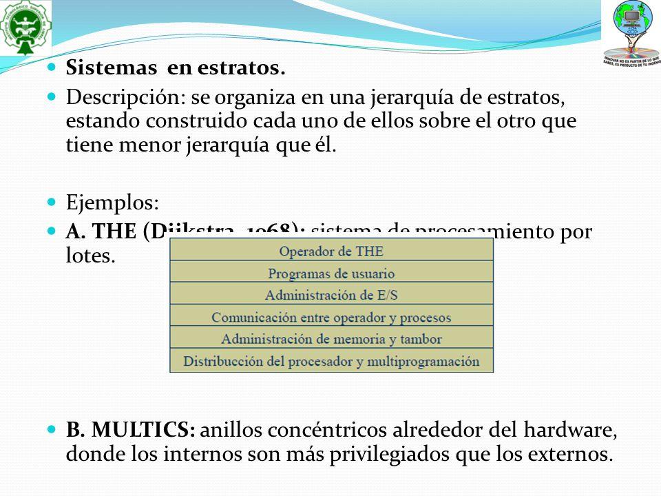 Sistemas en estratos. Descripción: se organiza en una jerarquía de estratos, estando construido cada uno de ellos sobre el otro que tiene menor jerarq