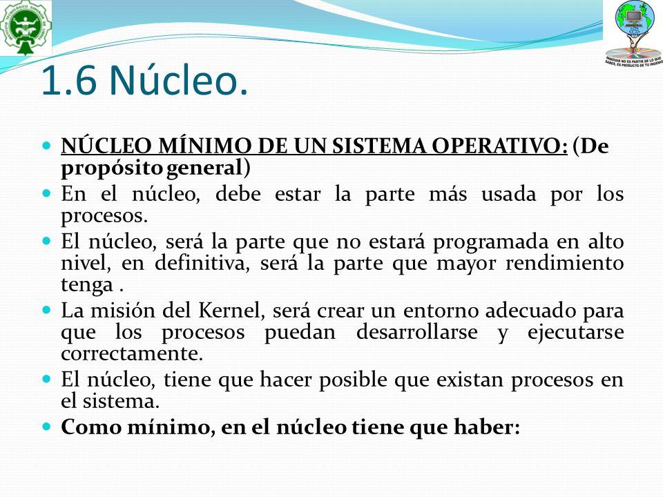 1.6 Núcleo. NÚCLEO MÍNIMO DE UN SISTEMA OPERATIVO: (De propósito general) En el núcleo, debe estar la parte más usada por los procesos. El núcleo, ser
