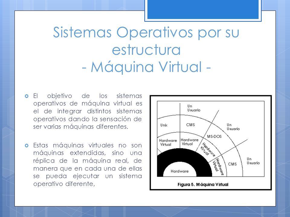 Sistemas Operativos por su estructura - Máquina Virtual - El objetivo de los sistemas operativos de máquina virtual es el de integrar distintos sistem