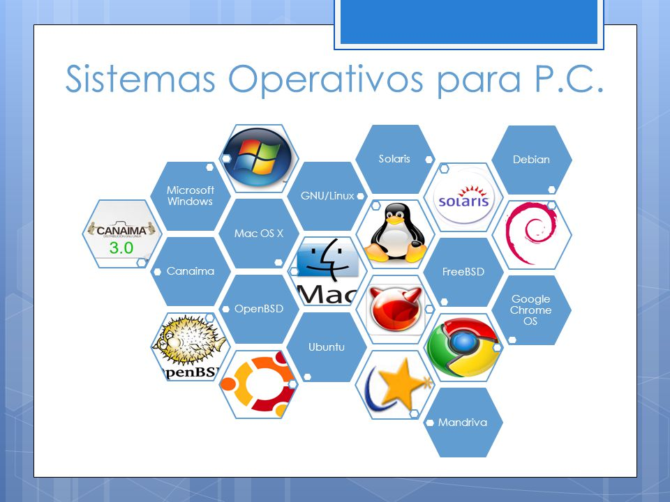 Sistemas Operativos para P.C. CanaimaMac OS X Microsoft Windows GNU/LinuxSolarisFreeBSDOpenBSD Google Chrome OS DebianUbuntuMandriva